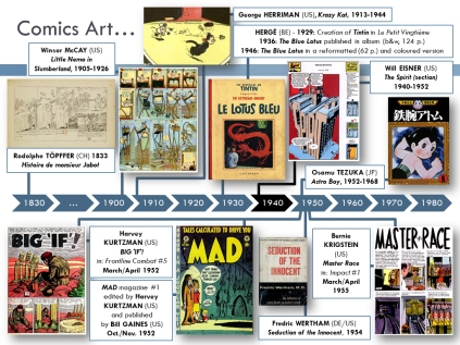 Contextualizing Harvey Kurtzman and Bernie Krigstein's stories, and MAD magazine.