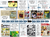 "Contextualizing Jijé, André Franquin and René Goscinny's milestones, and ""Spirou"" and ""Pilote"" magazines."