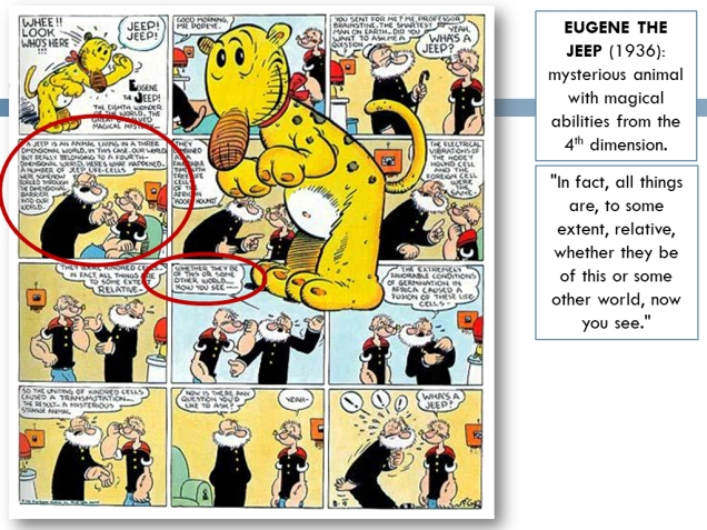 E.C. Segar's character Eugene the Jeep (that Marsupilami creator André Franquin liked as a child).
